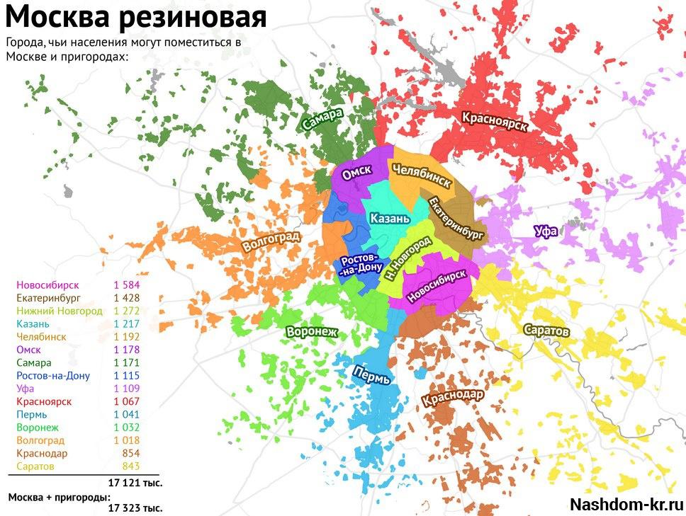 сколько городов поместится в москве