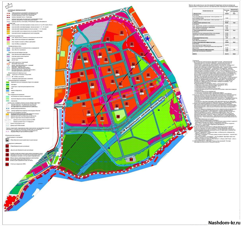 проект развития территории вблизи микрорайона гидростроителей в краснодаре